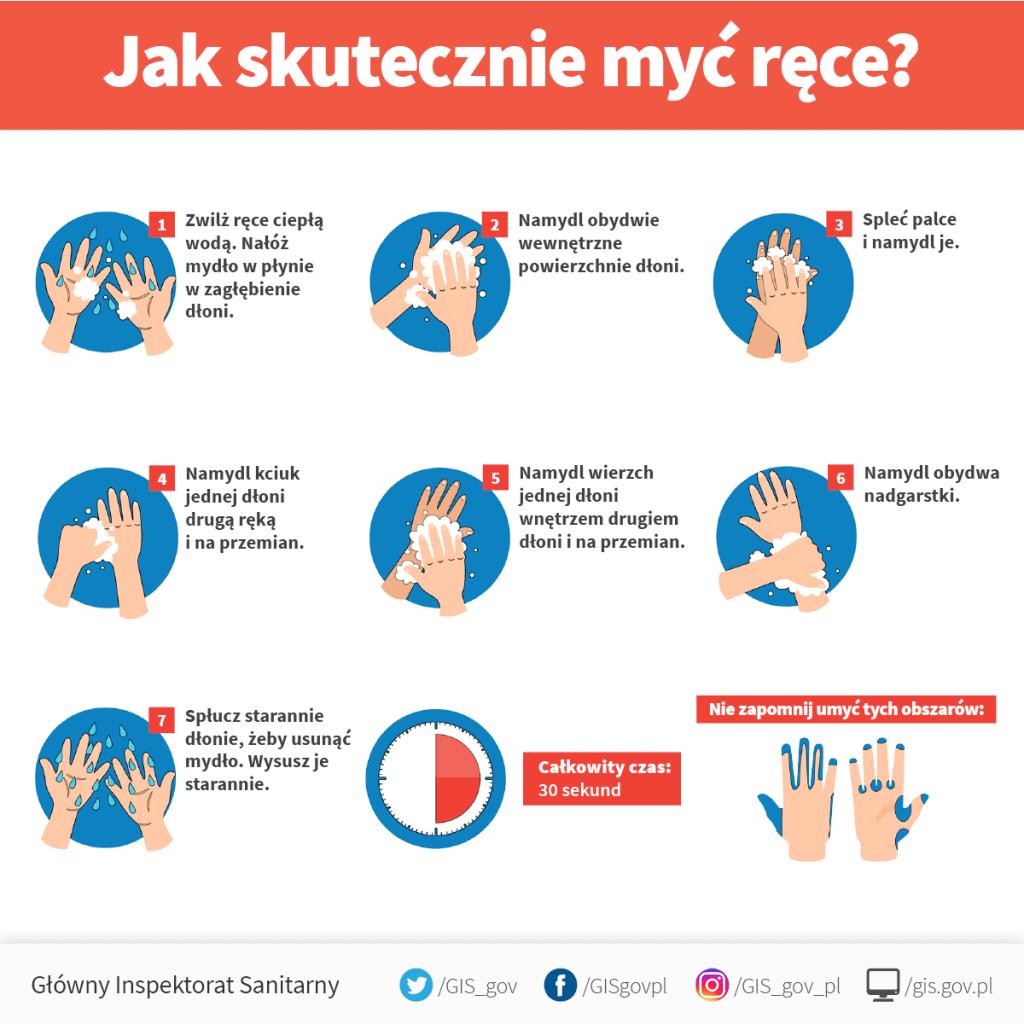 Jak skutecznie myć ręce? - Koronawirus SARS-Cov-2. Jak się chronić przedchorobą?